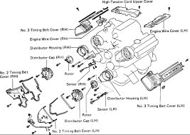 1uzfe engine diagram wiring diagram \u2022 lexus 1uz vvti alternator wiring diagram at Lexus 1uzfe Wiring Diagram
