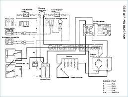 1985 club car golf cart wiring diagram wiring diagram libraries 1984 club car battery wiring diagram complete wiring diagrams u20221984 36v club car wiring diagram trusted schematic diagrams u2022 rh sarome co 86 club