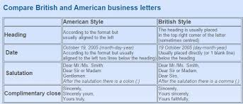 Uk And Us Business Letters Differences And Types Business English