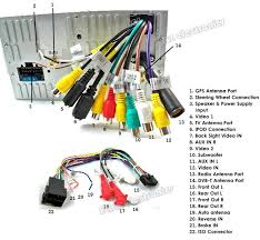 universal car stereo wiring diagram universal in dash car radio installation guide on universal car stereo wiring diagram