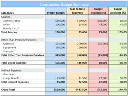 House Project Planner Residential Construction Budget Template Excel