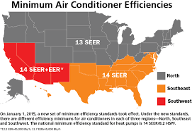 Seer Rating Chart Efficient Air Conditioning Energy Star Tempstar