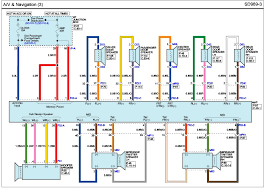 2008 gmc sierra speaker wiring diagram images 2008 gmc sierra gmc savana fuse box diagram gmc image about wiring diagram and