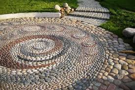 Rock Landscape Home Design Ideas Pictures Remodel And Decor Regarding Decorative  Rock Landscaping Ideas >> source ...
