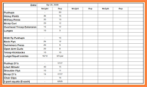 Workout Spreadsheet Work Out Spreadsheets Rome Fontanacountryinn Com