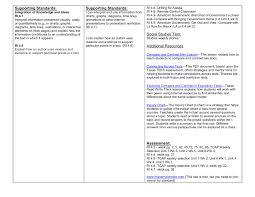 Rl 4 1 Anchor Chart Fourth Grade Ela Curriculum Map Pages 1 15 Text