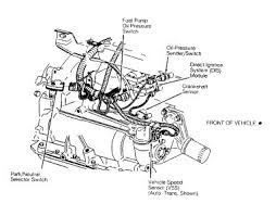 1990 chevy corsica it just dies after 5 minutes or so need to check crankshaft sensor to locate see diagram