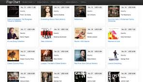 Reaching 20 On Itunes Europe Charts Kelly Derrickson