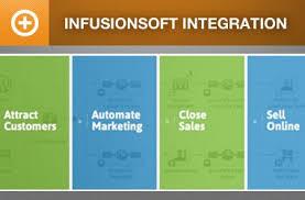 Infusionsoft Integration Wordpress Event Registration Ticketing