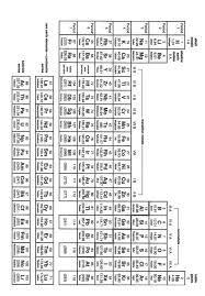 Printable Periodic Table | All things chemical | Pinterest ...