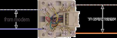 comcast phone wiring rj31x jack wiring in alarm system