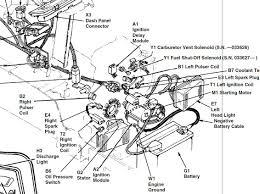 enchanting john deere 425 tractor wiring diagrams ideas electrical john deere 425 starter wiring diagram john deere 425 wiring diagram wire center \u2022