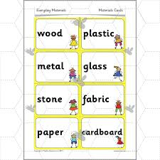 Everyday Materials | Science Materials KS1 | Complete Series