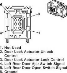 wire door lock actuator wiring diagram images controls on where is the power door lock relay module jeepforum