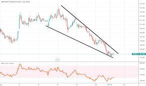 Bhel Stock Price And Chart Nse Bhel Tradingview