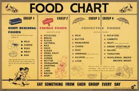 Healthy Diet Chart For Indian Womens Healthy Diet Chart For Indian Womens Hindi The Nutrition Source