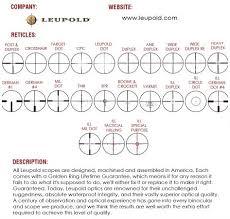 Leupold Chart Leupold Mount Chart Usdchfchart Com