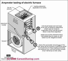 heat pump backup heat diagnosis inspection repair guide ammeter check of electric furnace c carson dunlop associates