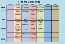 Zumba Diet Chart Food And Exercise Plan Kozen Jasonkellyphoto Co