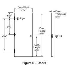 Best Standard Bedroom Door Size Gallery Amazing Design Ideas - Exterior door thickness