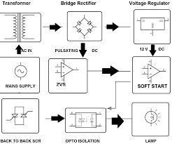 three phase induction motor wiring diagram copy single phase 3 phase induction motor wiring diagram pdf three phase induction motor wiring diagram copy single phase induction motor with smooth start nevonprojects block