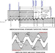 1 2 npt tap drill size npt thread dimensions
