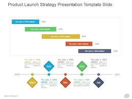 Strategy Presentation Product Launch Strategy Presentation Template Slide