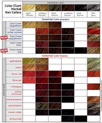 Loreal Red Hair Colour Chart Loreal Hair Color Of 2012 Hair Color Shades