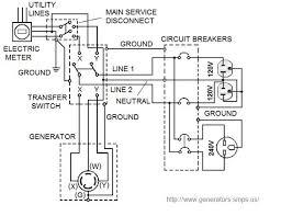 understanding hvac wiring diagram understanding understanding wiring diagrams hvac images units wiring on understanding hvac wiring diagram
