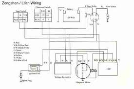 linode lon clara rgwm co uk zongshen 110 atv wire diagram chinese atv wiring diagram 110 best of tao 110cc engine wire center chinese atv wiring harness diagram valid indicator rh pickenscountymedicalcenter com