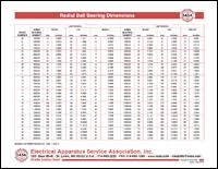 Bearing Chart Easa Store Product Details