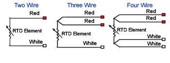 wire rtd wiring diagram wiring diagram schematics baudetails 3 wire rtd wiring diagram nodasystech com 2wire rtd diagram related keywords suggestions 2wire rtd