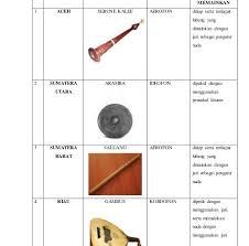 Alat musik ini menjadi pengiring lagu yang berfungsi sebagai pengatur tempo atau irama lagu. Contoh Alat Musik Ritmis Melodis Dan Harmonis Beserta Gambarnya Contoh Lif Co Id