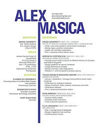 Resume Cover Letter Purpose Resume Cover Letter Malaysia Resume