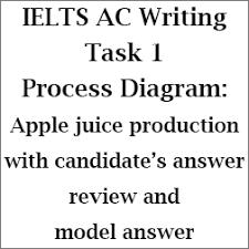 Vinegar Production Flow Chart Ielts Academic Writing Task 1 Process Diagram On Apple