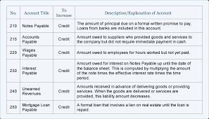 Weberp Sample Chart Of Accounts Small Company