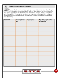 Data Retrieval Chart Example 7 Kwl Chart Example Graphic Organizer And Classroom