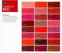 Red Color Chart Red Hair Color Palette Q House Pl