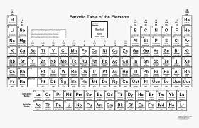 Here we will get the different type of printable periodic table of element with name, you can download these pictures as per your requirement. Printable Periodic Table Of Elements Hd Png Download Transparent Png Image Pngitem