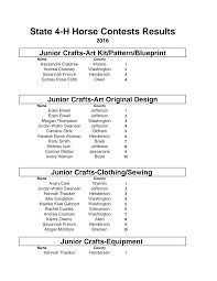 State 4-H Horse Contests Results
