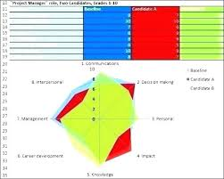 Staffing Plan Template Excel Delighted Staffing Plan Template ...