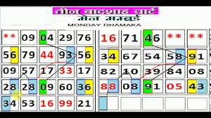 Main Chart Main Mumbai 26 12 2016 100 Sure Monday Singal Open Trick