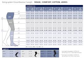 Sigvaris Measurement Chart Sigvaris Compression Stockings Size Chart Australia