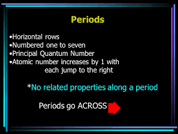 The Periodic Table- A Chemist's Best Friend C-level Chapter 4 H ...