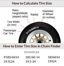 Unbiased Tire Plus Size Conversion Calculator Aircraft Tire