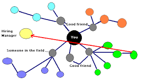 networking for a job networking schmoozing your way to a career money instructor