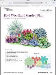 Shade Garden Design Zone 4 Shade Garden Flower Garden Plans Woodland Garden Garden