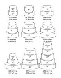 Round Cake Size Chart Wedding Cake Sizes And Servings Cake Sizes Amp Servings