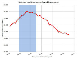 The Great Depression Graphs And Charts Chart Of The Day Occasional Links Commentary