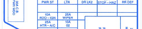 index of wp content uploads 2016 09 buick skylark 1997 fuse box diagram 620x130 gif